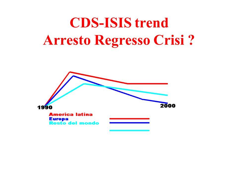 CDS-ISIS trend Arresto Regresso Crisi