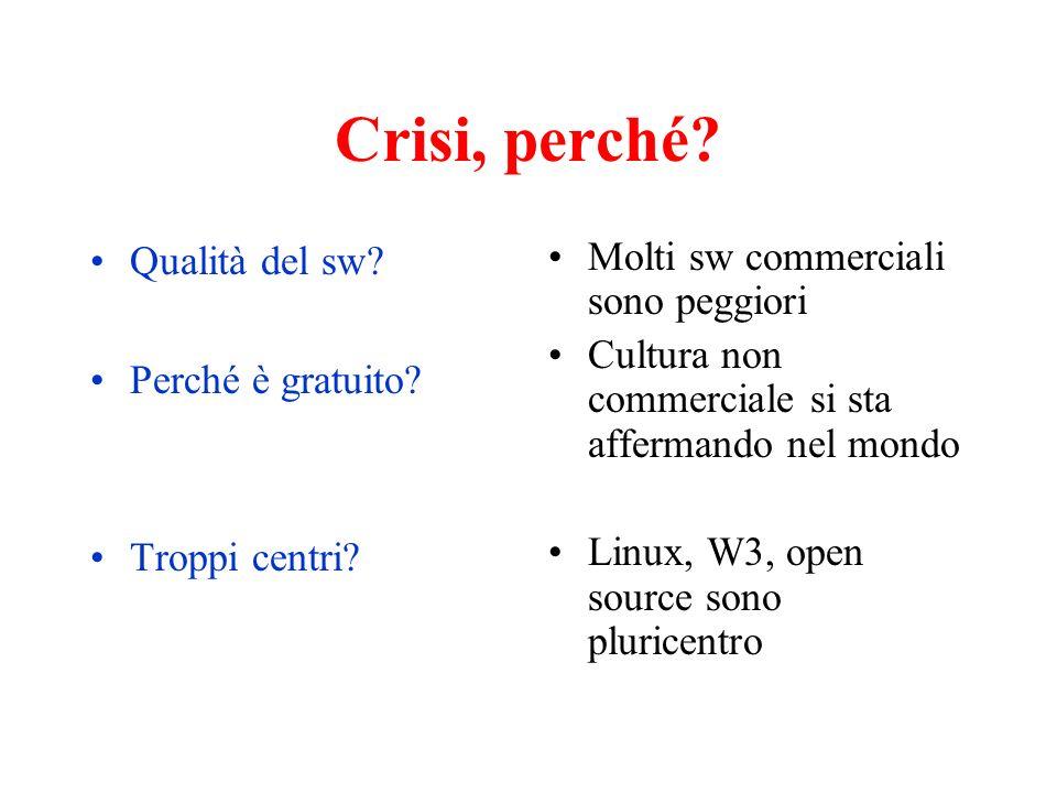 Crisi, perché Qualità del sw Perché è gratuito Troppi centri