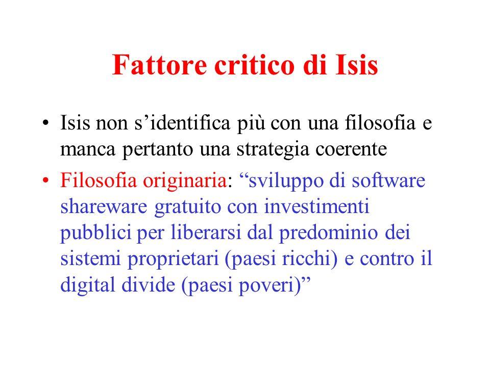Fattore critico di Isis