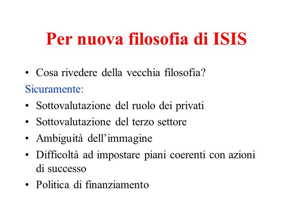 Per nuova filosofia di ISIS