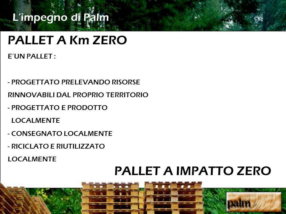 PALLET A Km ZERO PALLET A IMPATTO ZERO L'impegno di Palm E'UN PALLET :