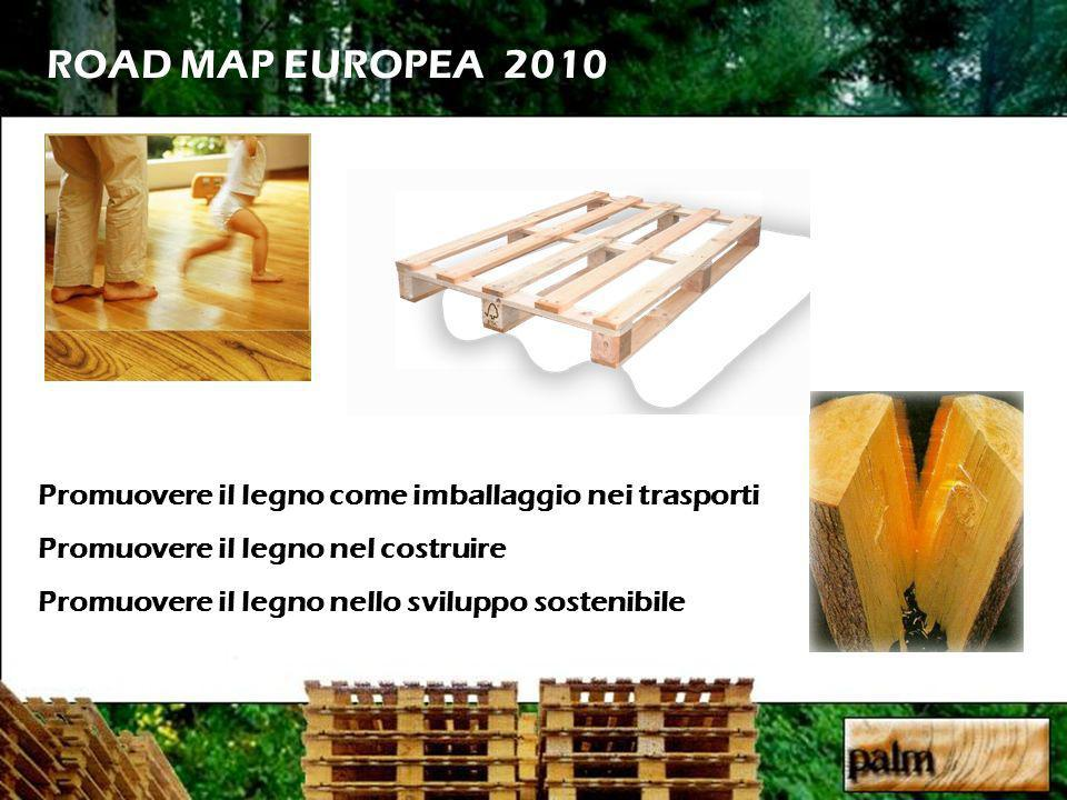 ROAD MAP EUROPEA 2010 Promuovere il legno come imballaggio nei trasporti. Promuovere il legno nel costruire.