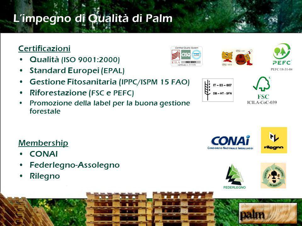 L'impegno di Qualità di Palm
