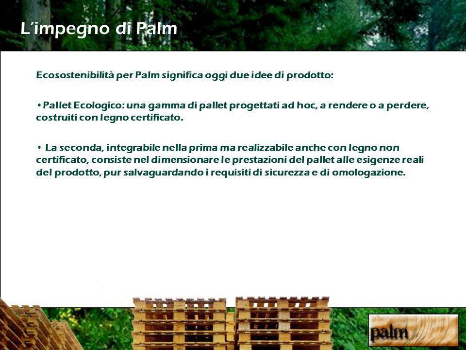 L'impegno di Palm Ecosostenibilità per Palm significa oggi due idee di prodotto: