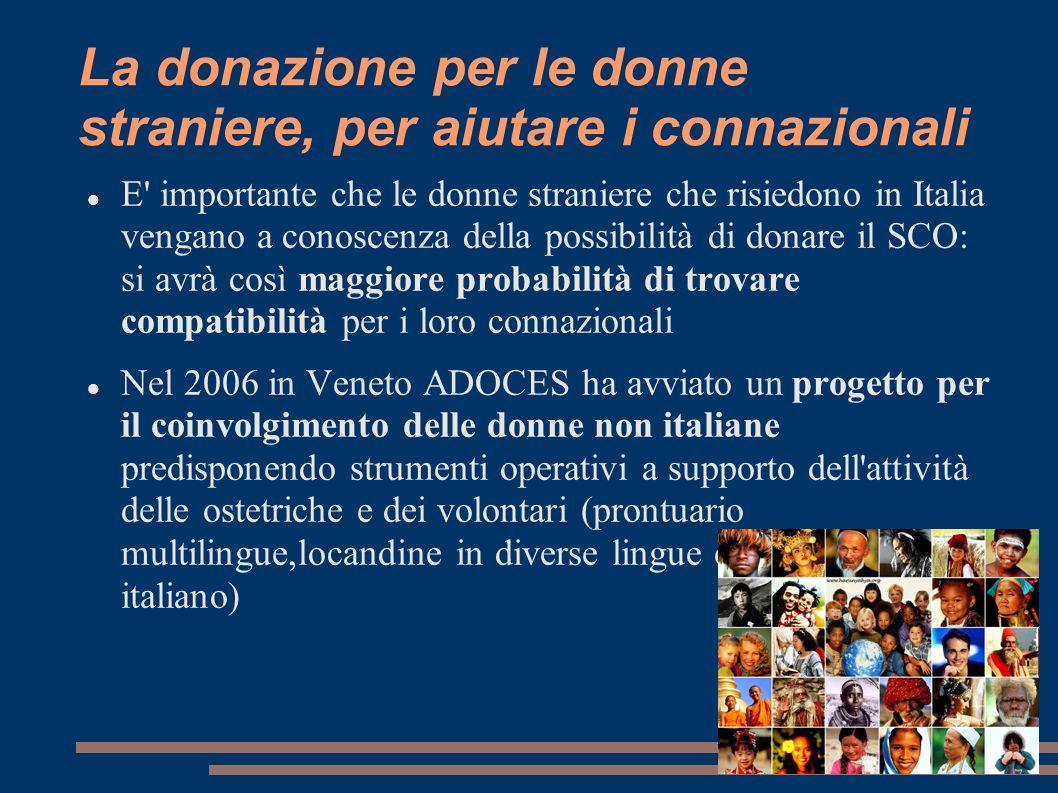 La donazione per le donne straniere, per aiutare i connazionali