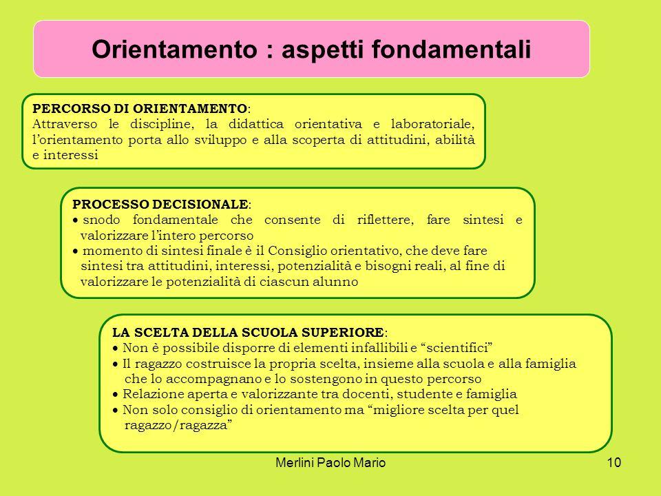 Orientamento : aspetti fondamentali