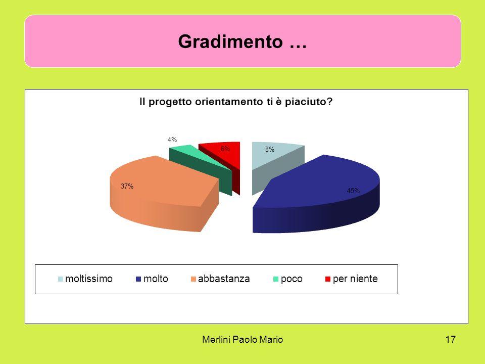 Gradimento … Merlini Paolo Mario