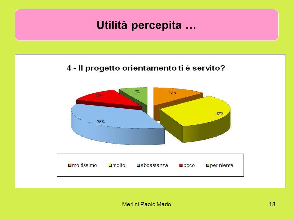 Utilità percepita … Merlini Paolo Mario