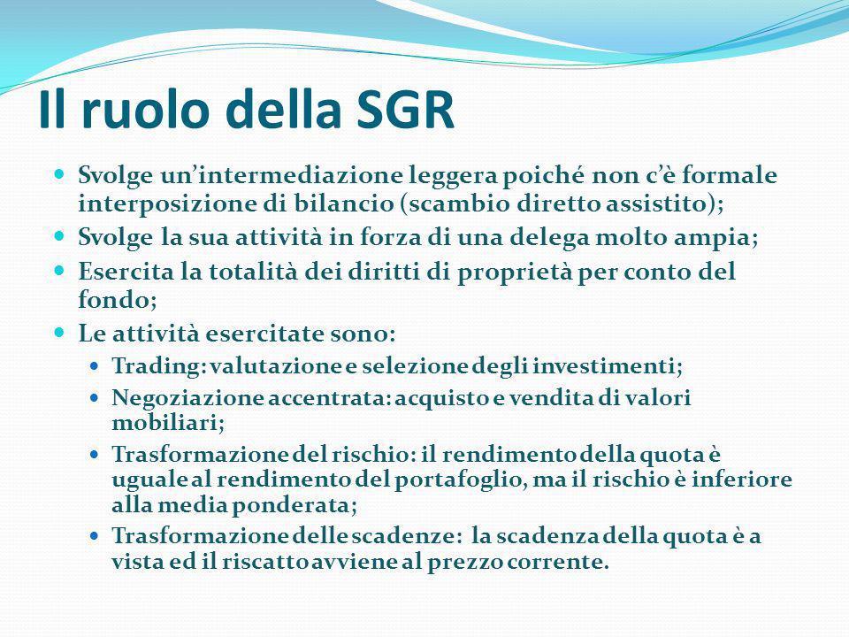 Il ruolo della SGR Svolge un'intermediazione leggera poiché non c'è formale interposizione di bilancio (scambio diretto assistito);