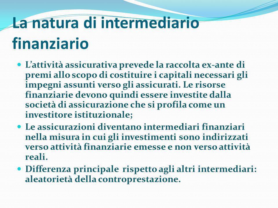 La natura di intermediario finanziario