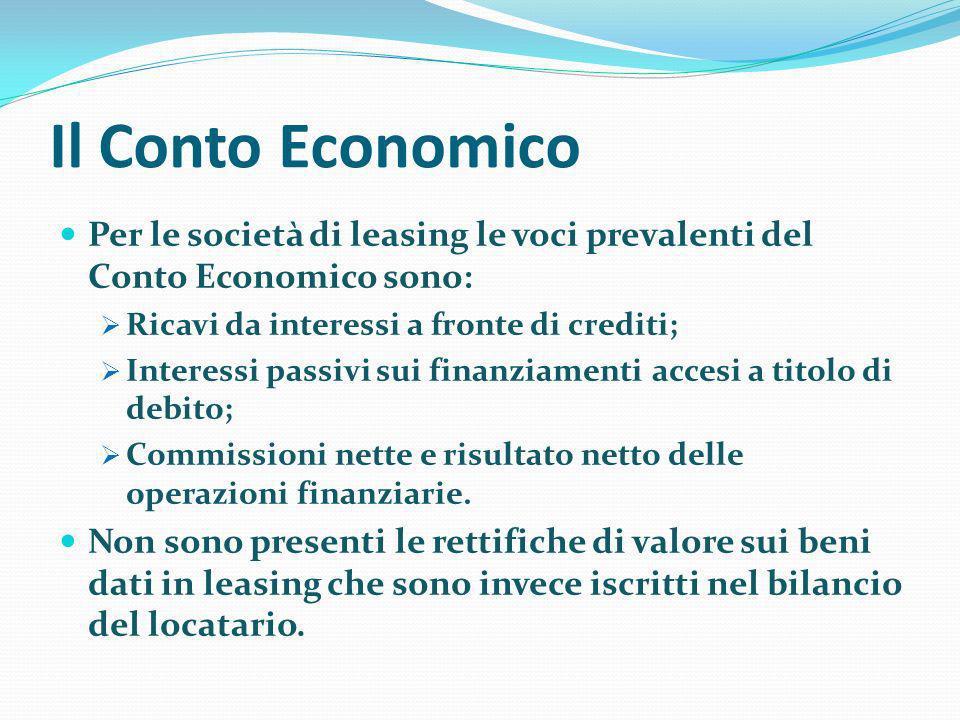Il Conto Economico Per le società di leasing le voci prevalenti del Conto Economico sono: Ricavi da interessi a fronte di crediti;