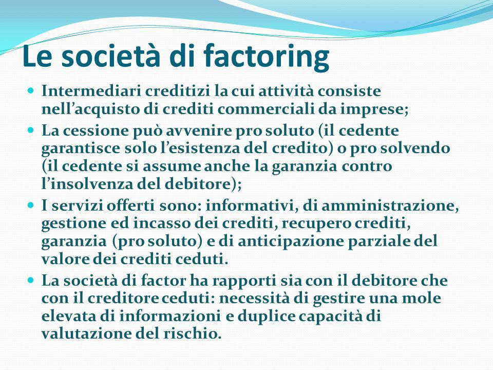 Le società di factoring