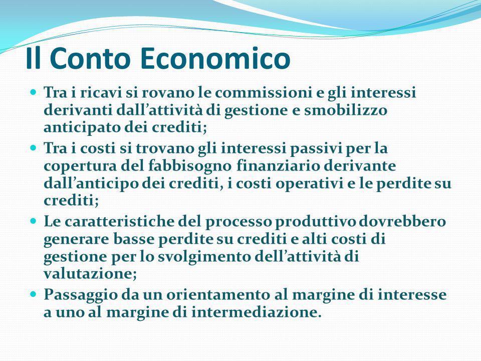 Il Conto Economico Tra i ricavi si rovano le commissioni e gli interessi derivanti dall'attività di gestione e smobilizzo anticipato dei crediti;