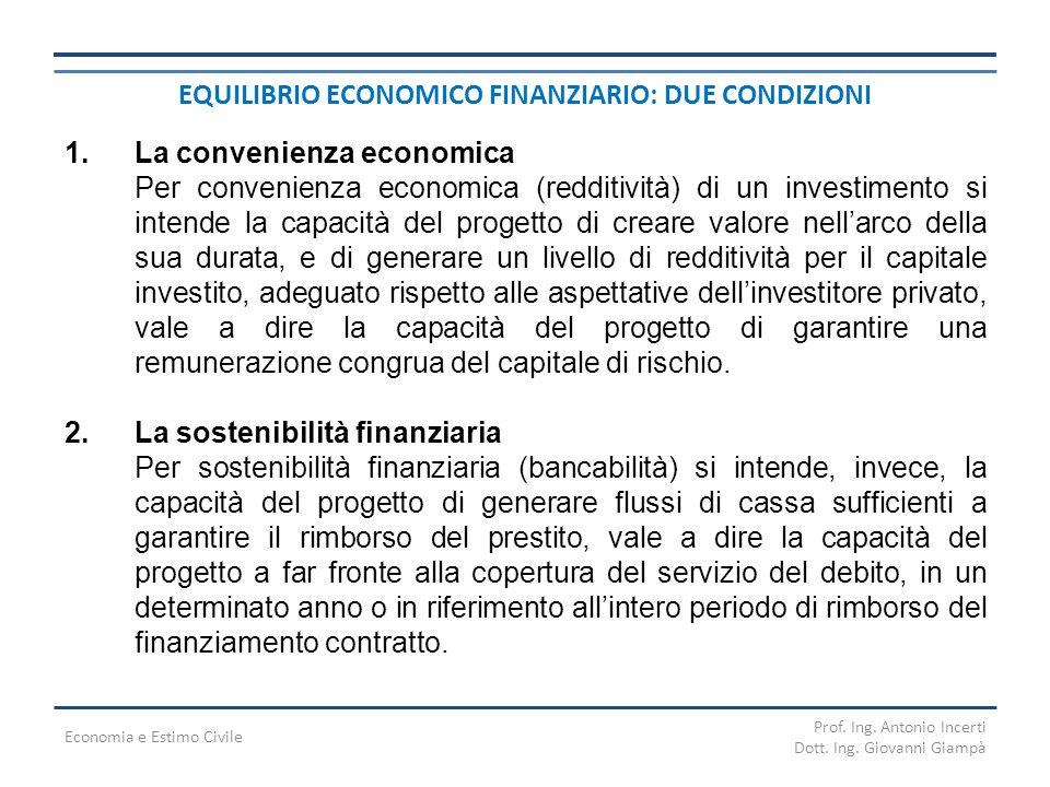 EQUILIBRIO ECONOMICO FINANZIARIO: DUE CONDIZIONI