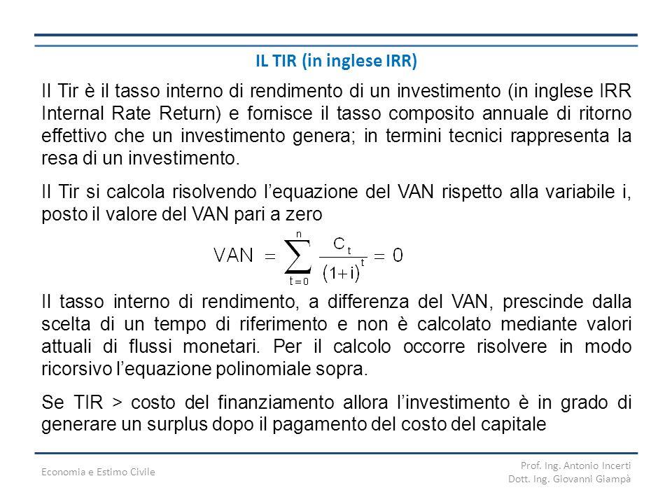 IL TIR (in inglese IRR)