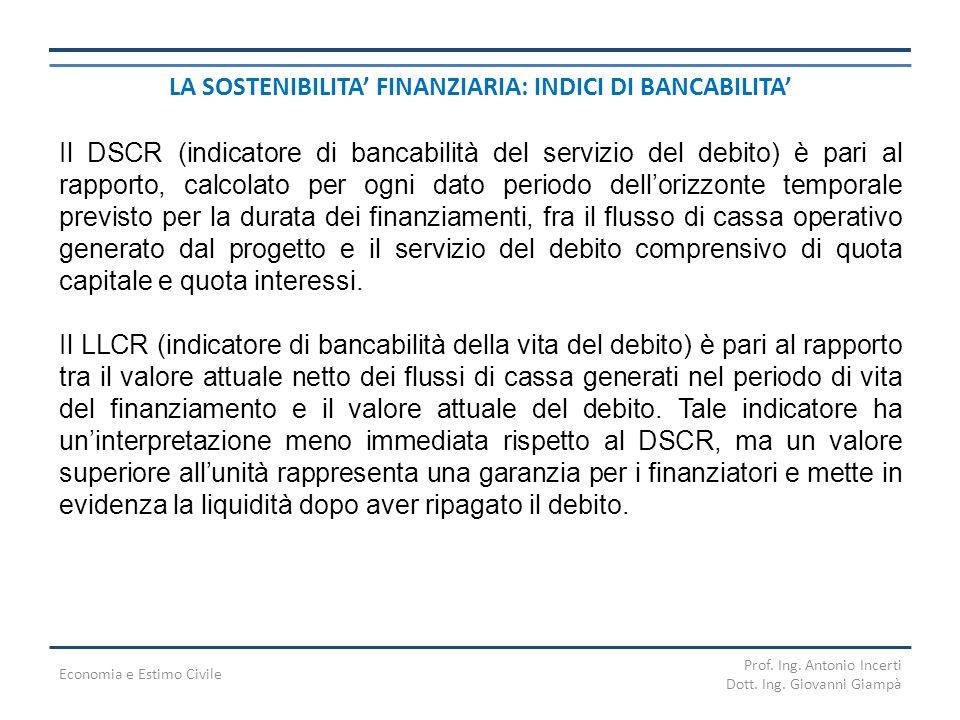LA SOSTENIBILITA' FINANZIARIA: INDICI DI BANCABILITA'