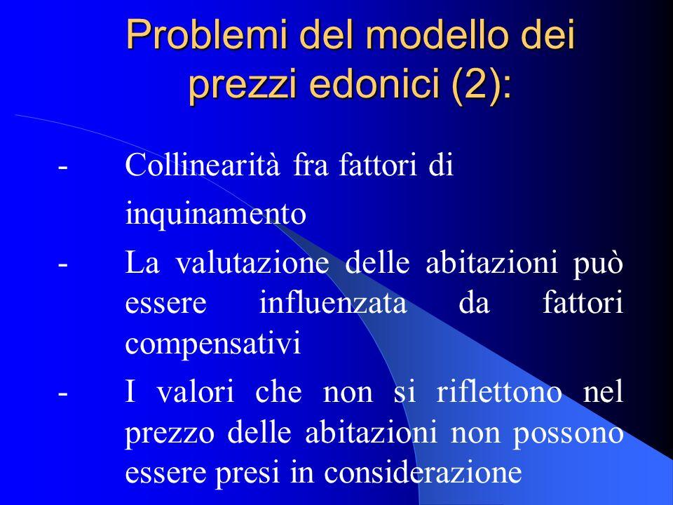 Problemi del modello dei prezzi edonici (2):