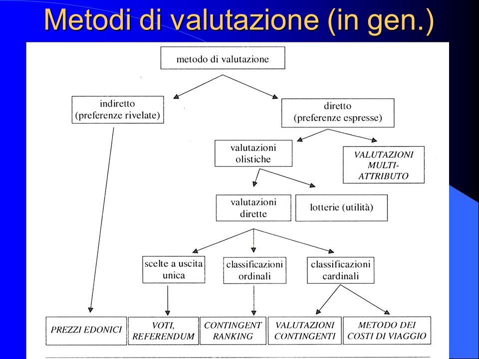 Metodi di valutazione (in gen.)