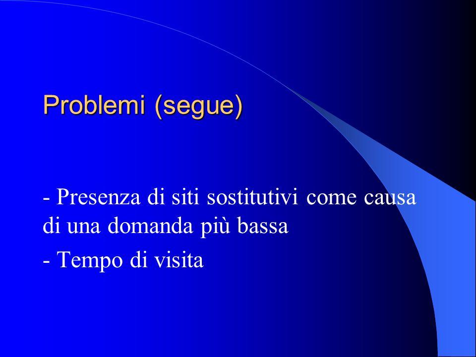 Problemi (segue) - Presenza di siti sostitutivi come causa di una domanda più bassa.