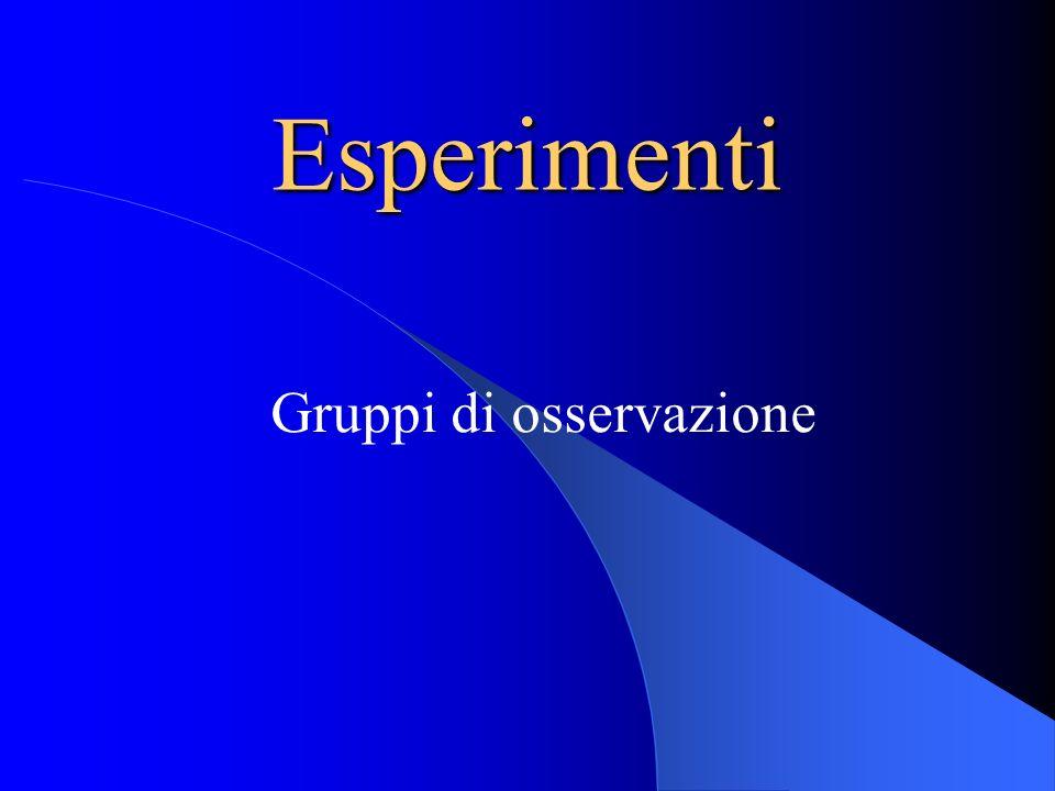 Gruppi di osservazione