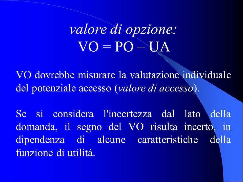 valore di opzione: VO = PO – UA