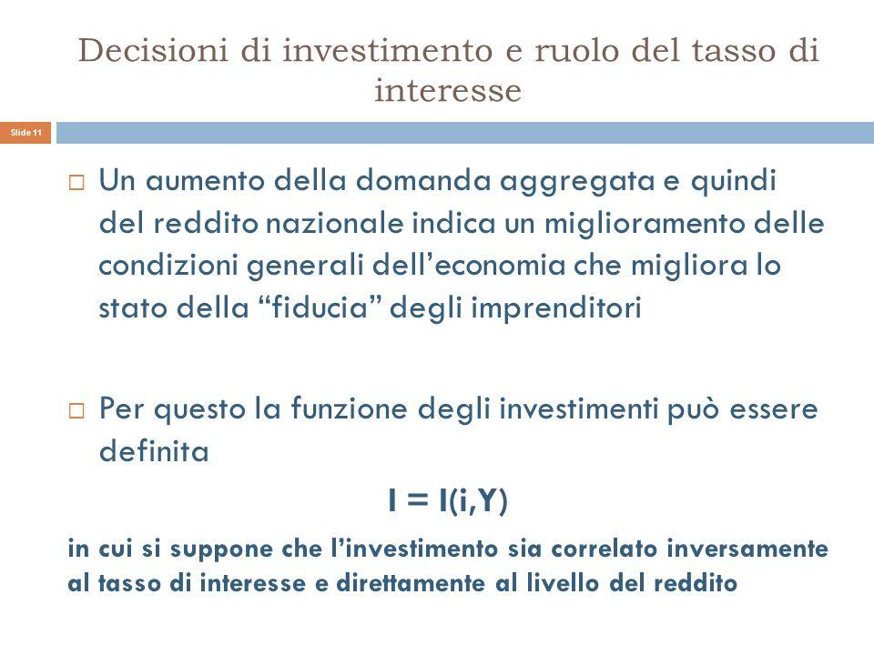 Decisioni di investimento e ruolo del tasso di interesse