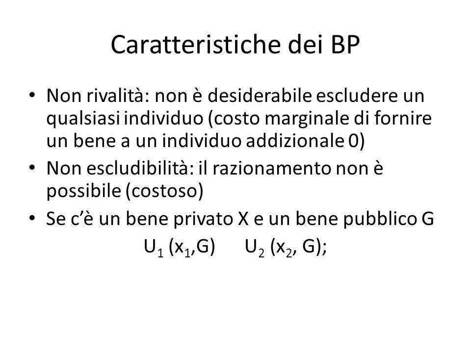 Caratteristiche dei BP