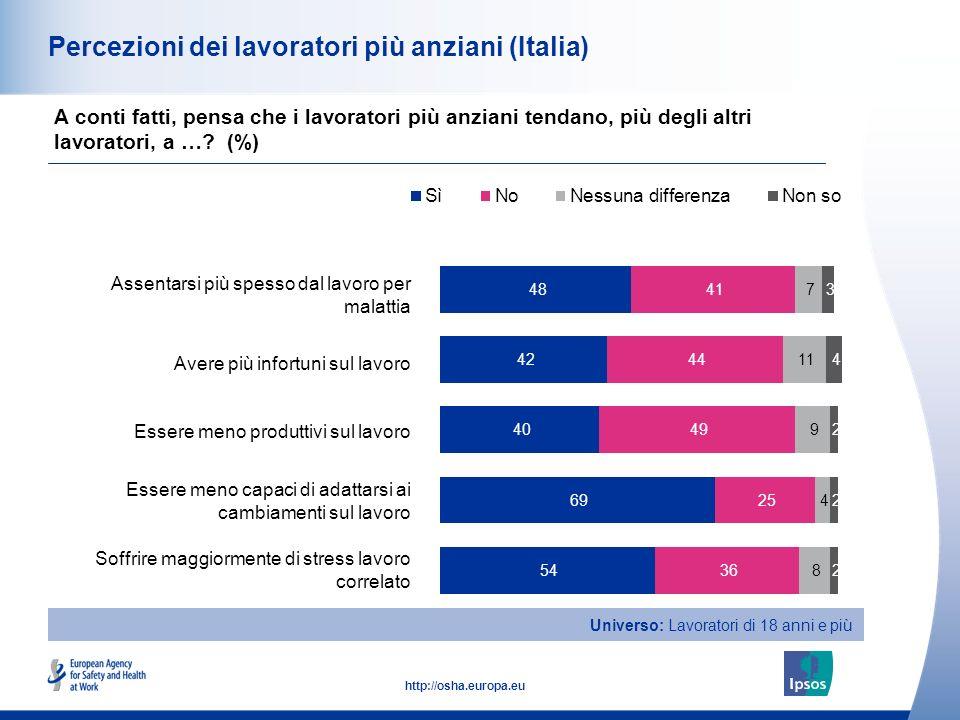 Percezioni dei lavoratori più anziani (Italia)