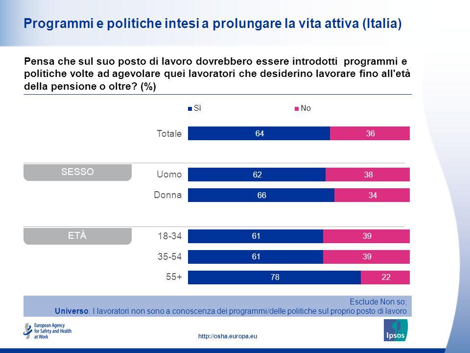 Programmi e politiche intesi a prolungare la vita attiva (Italia)