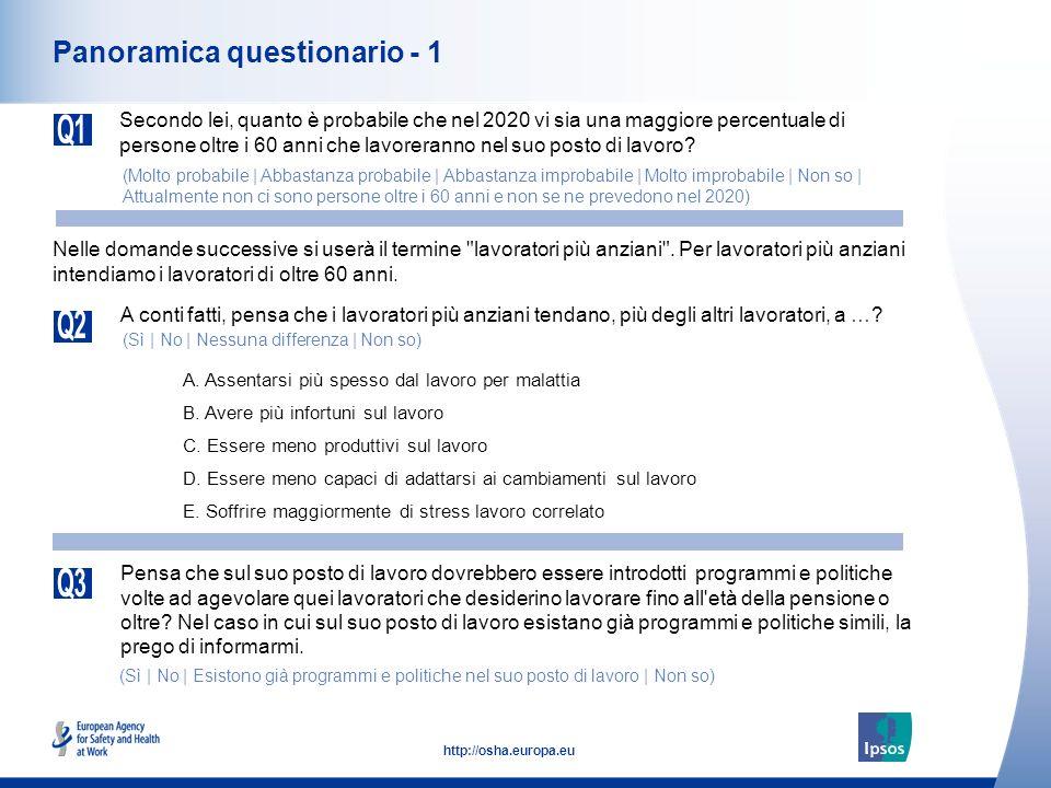 Panoramica questionario - 1