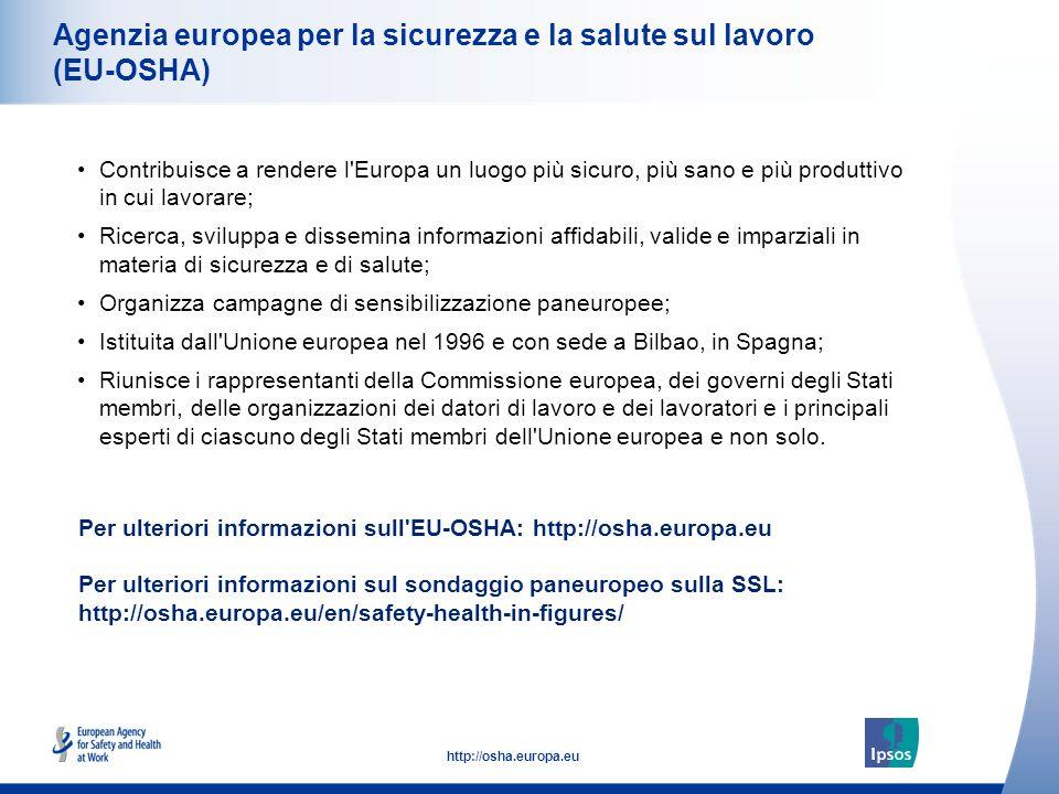Agenzia europea per la sicurezza e la salute sul lavoro (EU-OSHA)