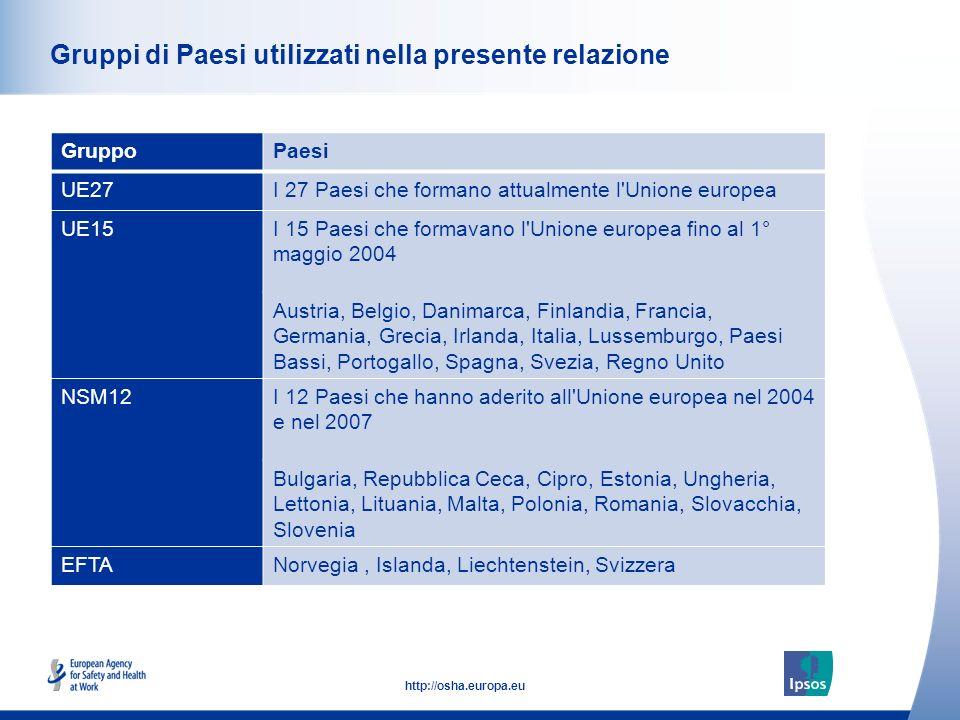 Gruppi di Paesi utilizzati nella presente relazione