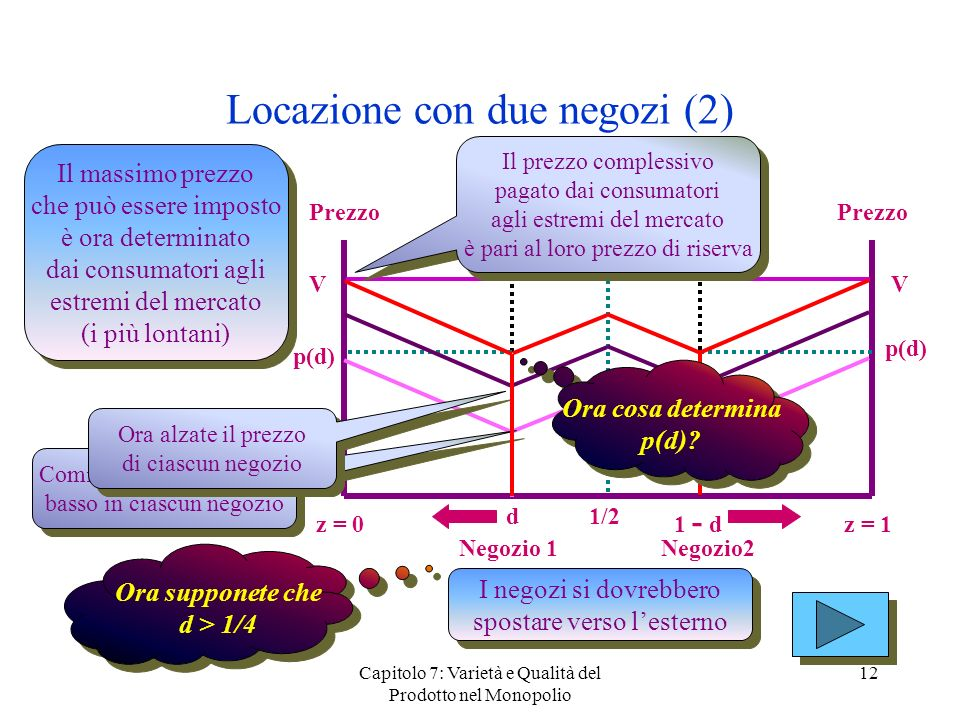 Locazione con due negozi (2)