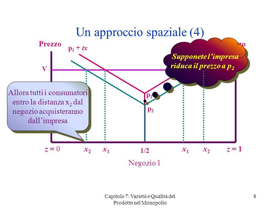 Un approccio spaziale (4)