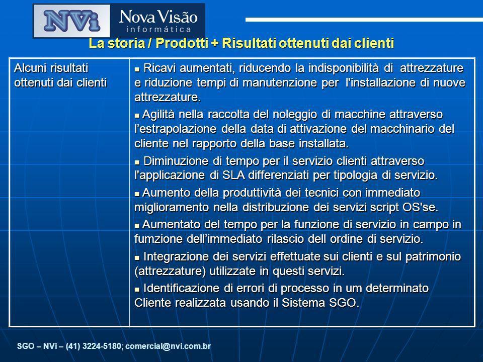 SGO – NVi – (41) 3224-5180; comercial@nvi.com.br