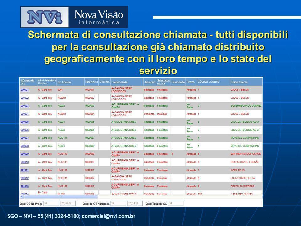 SGO – NVi – 55 (41) 3224-5180; comercial@nvi.com.br