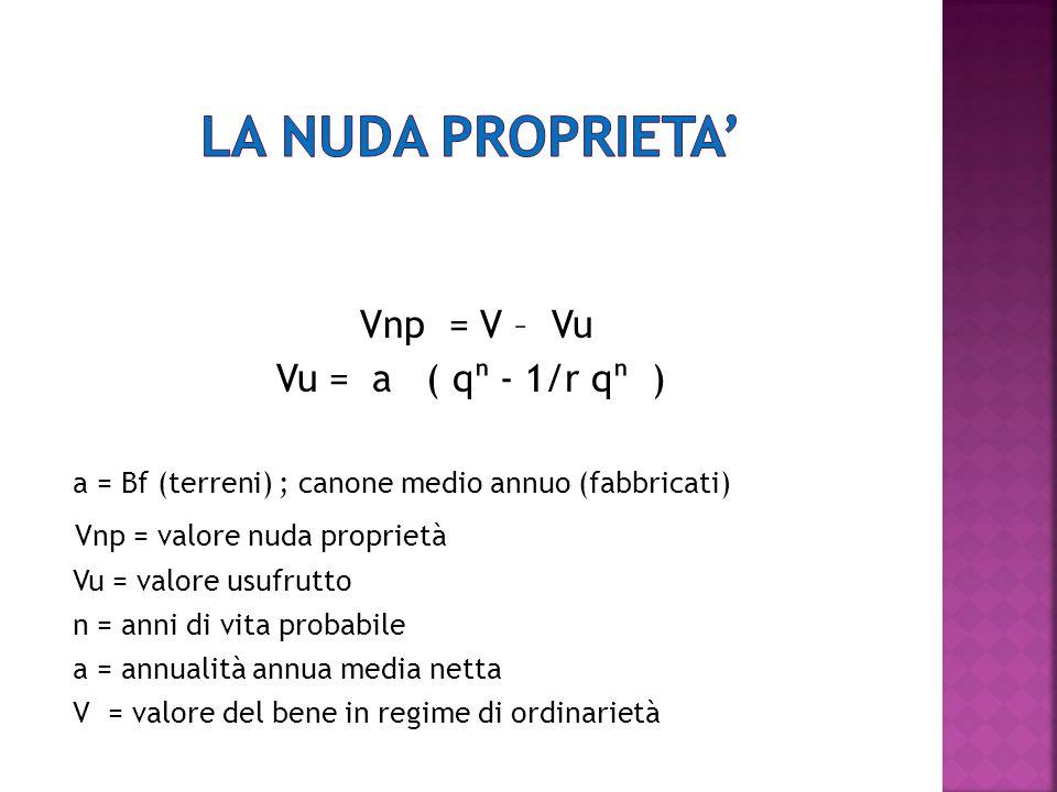 LA NUDA PROPRIETA' Vnp = V – Vu Vu = a ( qⁿ - 1/r qⁿ )