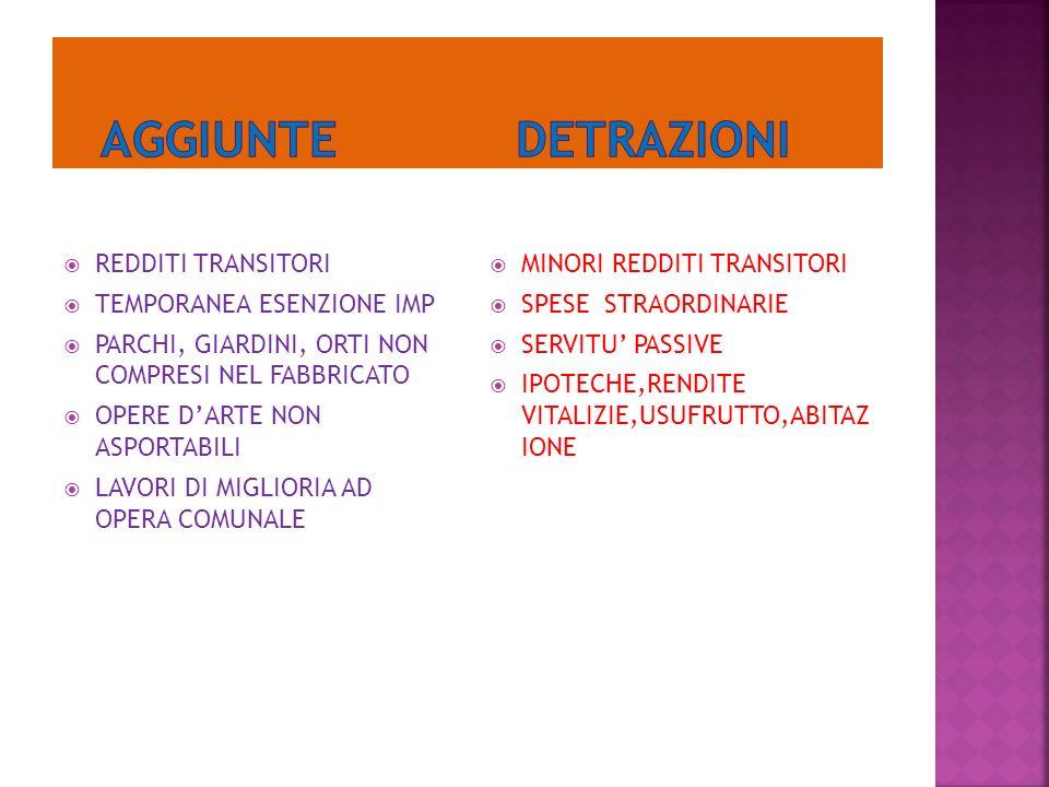 AGGIUNTE DETRAZIONI REDDITI TRANSITORI TEMPORANEA ESENZIONE IMP