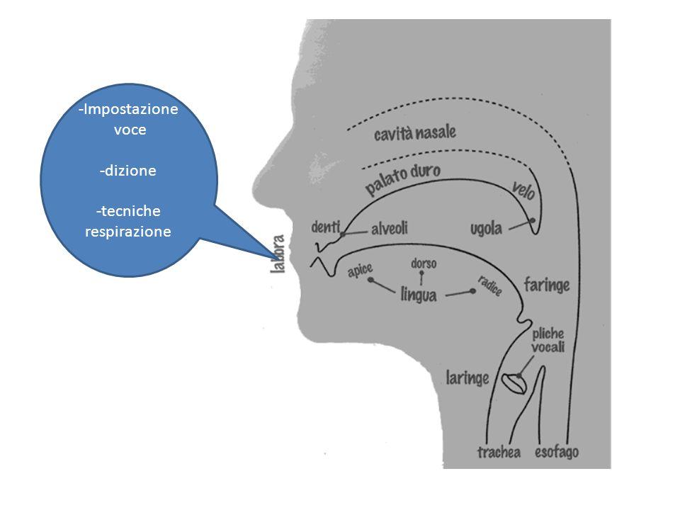 -Impostazione voce -dizione -tecniche respirazione