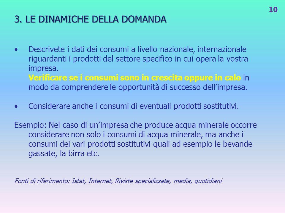 3. LE DINAMICHE DELLA DOMANDA