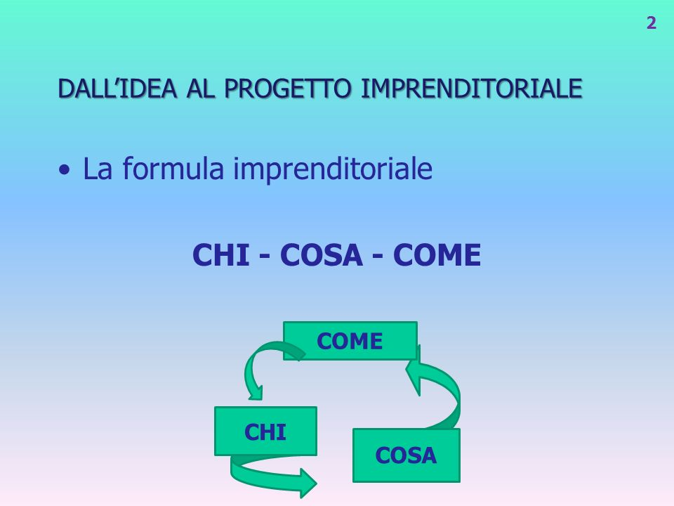 DALL'IDEA AL PROGETTO IMPRENDITORIALE