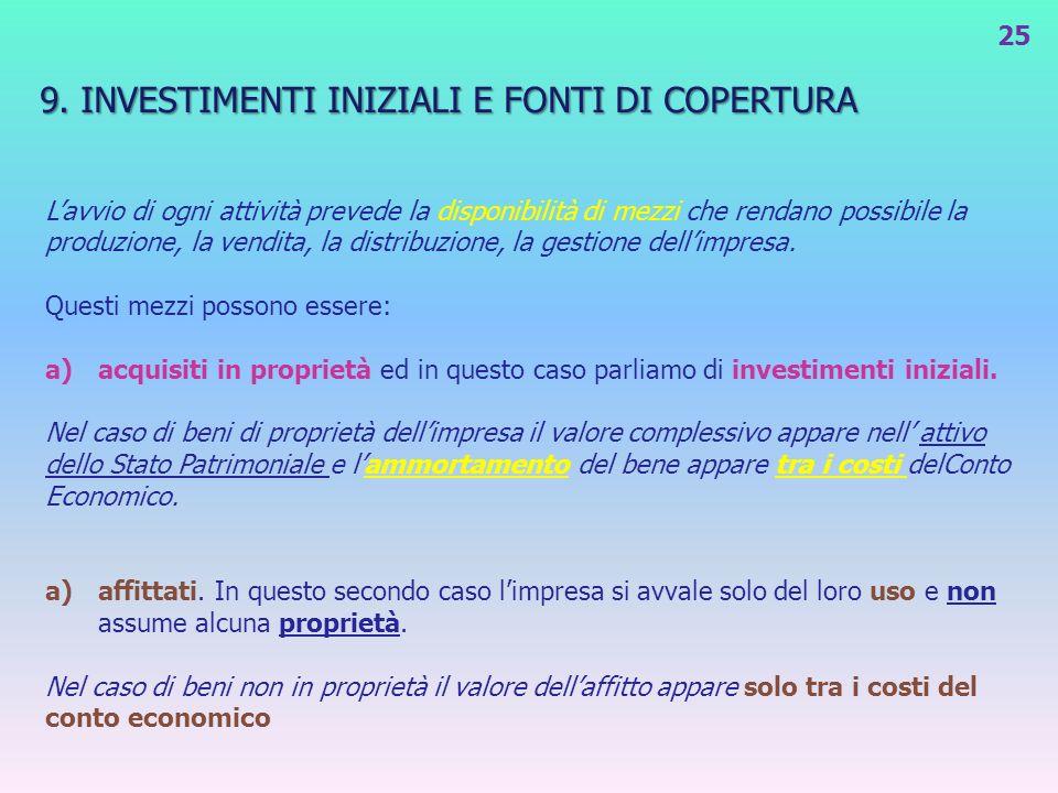 9. INVESTIMENTI INIZIALI E FONTI DI COPERTURA