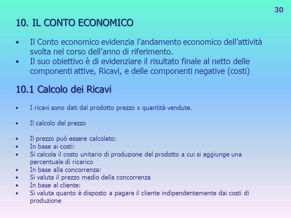 10. IL CONTO ECONOMICO 10.1 Calcolo dei Ricavi