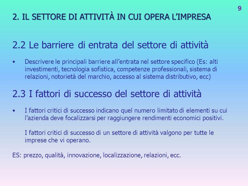 2.2 Le barriere di entrata del settore di attività