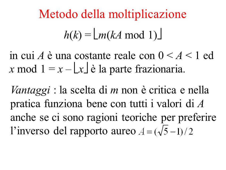 Metodo della moltiplicazione