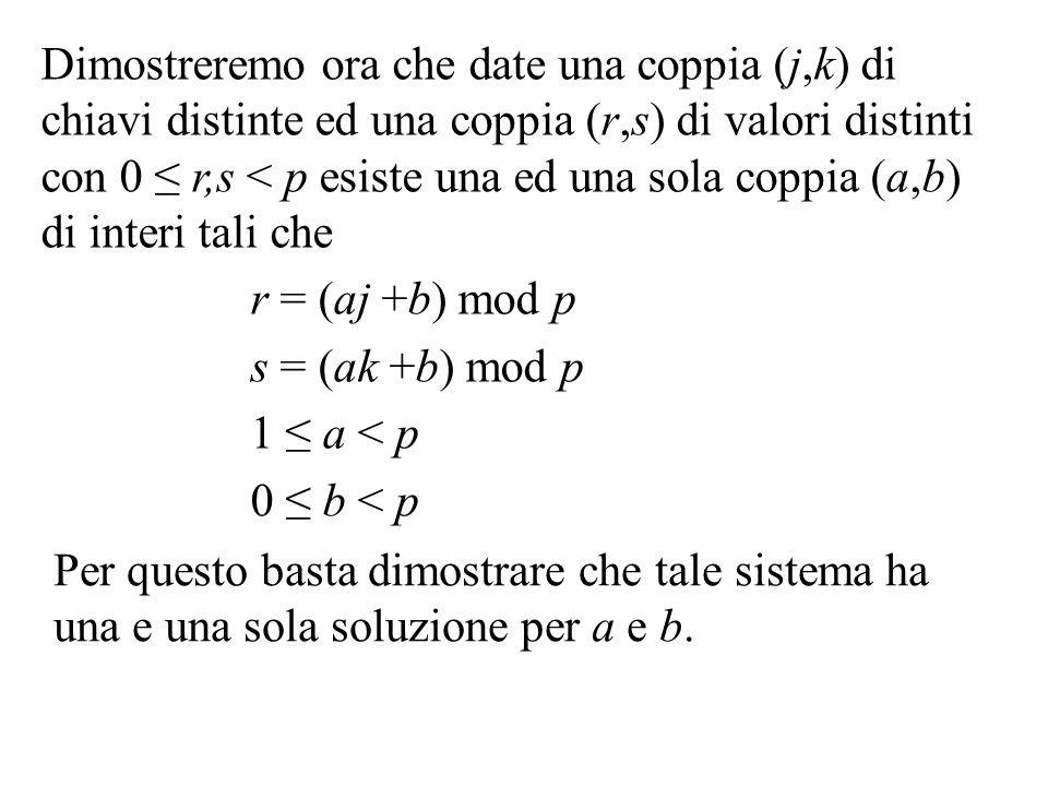 Dimostreremo ora che date una coppia (j,k) di chiavi distinte ed una coppia (r,s) di valori distinti con 0 ≤ r,s < p esiste una ed una sola coppia (a,b) di interi tali che