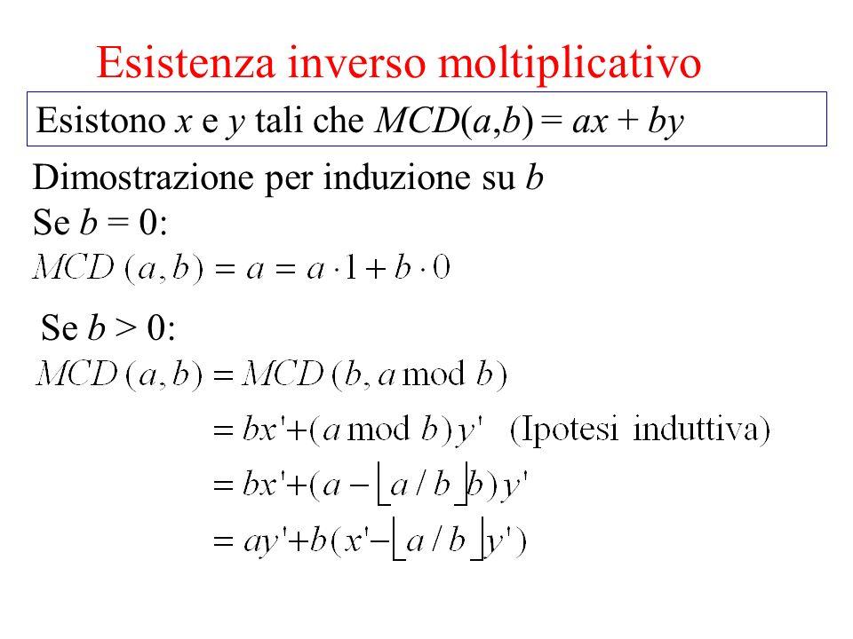 Esistenza inverso moltiplicativo