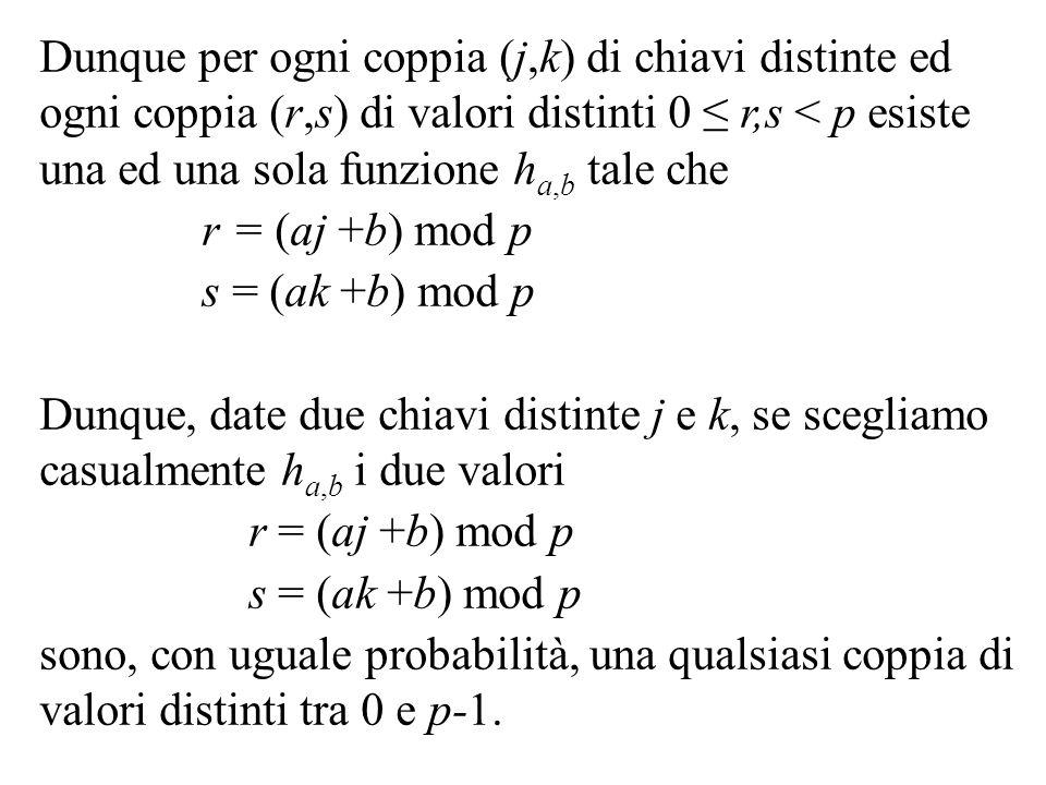 Dunque per ogni coppia (j,k) di chiavi distinte ed ogni coppia (r,s) di valori distinti 0 ≤ r,s < p esiste una ed una sola funzione ha,b tale che