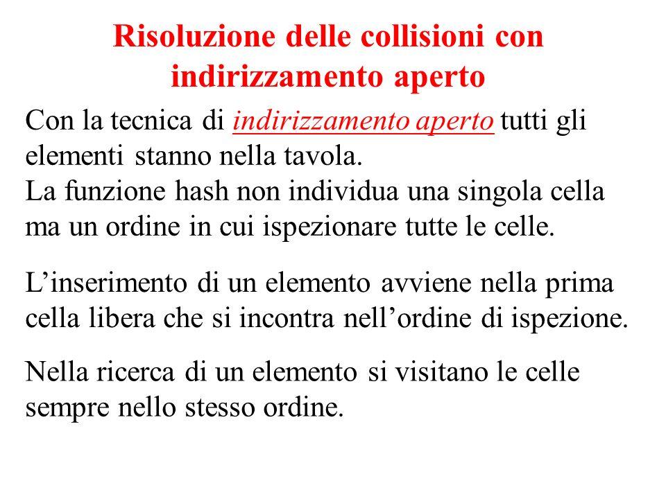 Risoluzione delle collisioni con indirizzamento aperto
