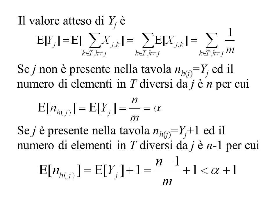 Il valore atteso di Yj è Se j non è presente nella tavola nh(j)=Yj ed il numero di elementi in T diversi da j è n per cui.